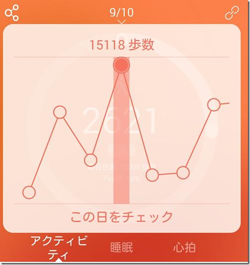 歩数計の画像