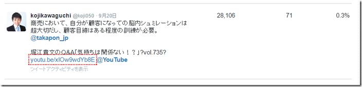 堀江さんのリツイート後のアナリティクスデータ(サマリー)